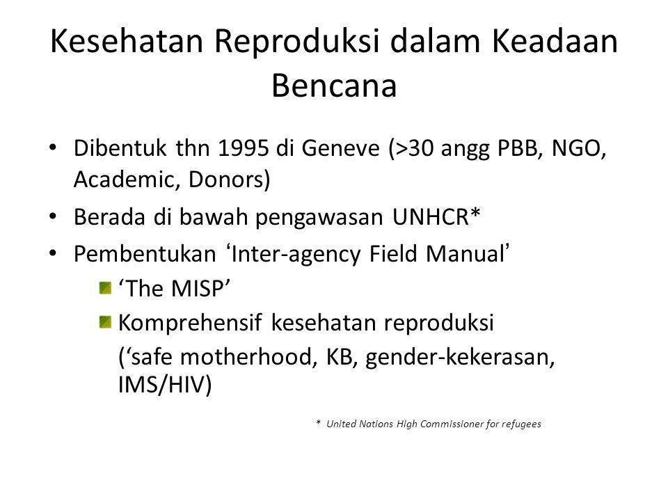 Kesehatan Reproduksi dalam Keadaan Bencana
