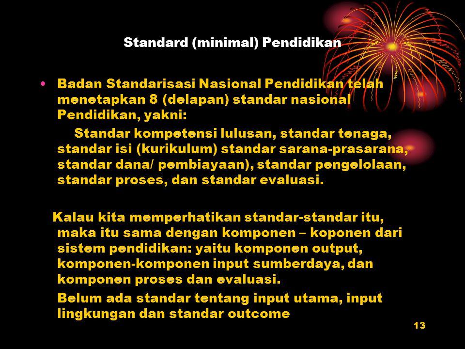 Standard (minimal) Pendidikan