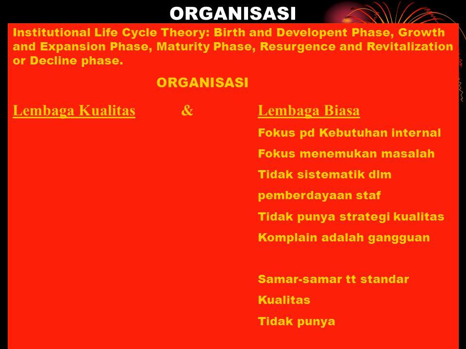 ORGANISASI Lembaga Kualitas & Lembaga Biasa