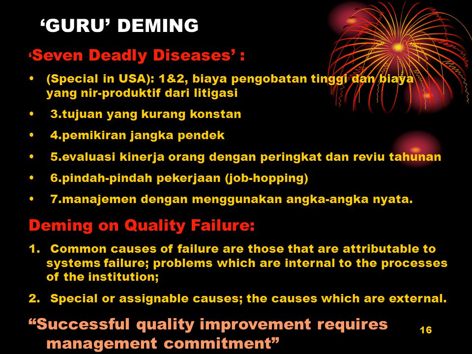 'GURU' DEMING Deming on Quality Failure: