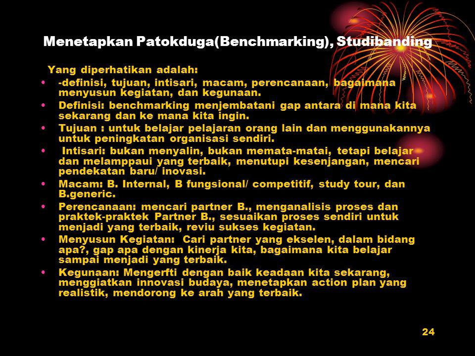 Menetapkan Patokduga(Benchmarking), Studibanding