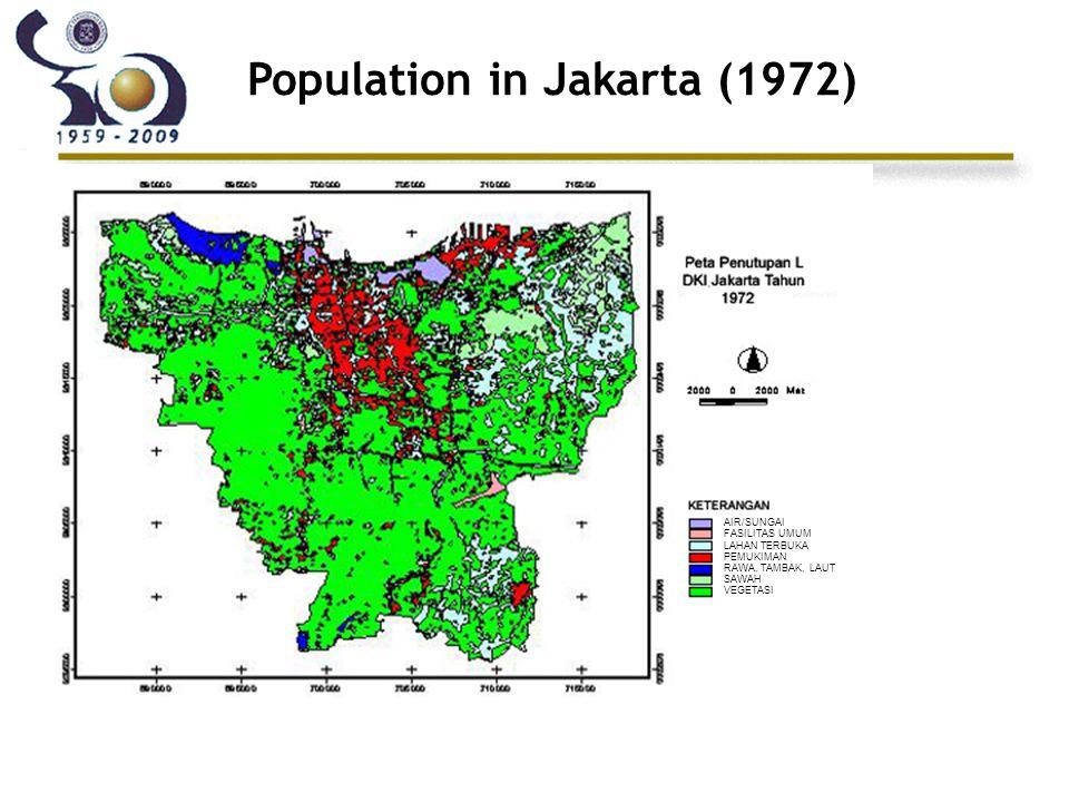 Population in Jakarta (1972)