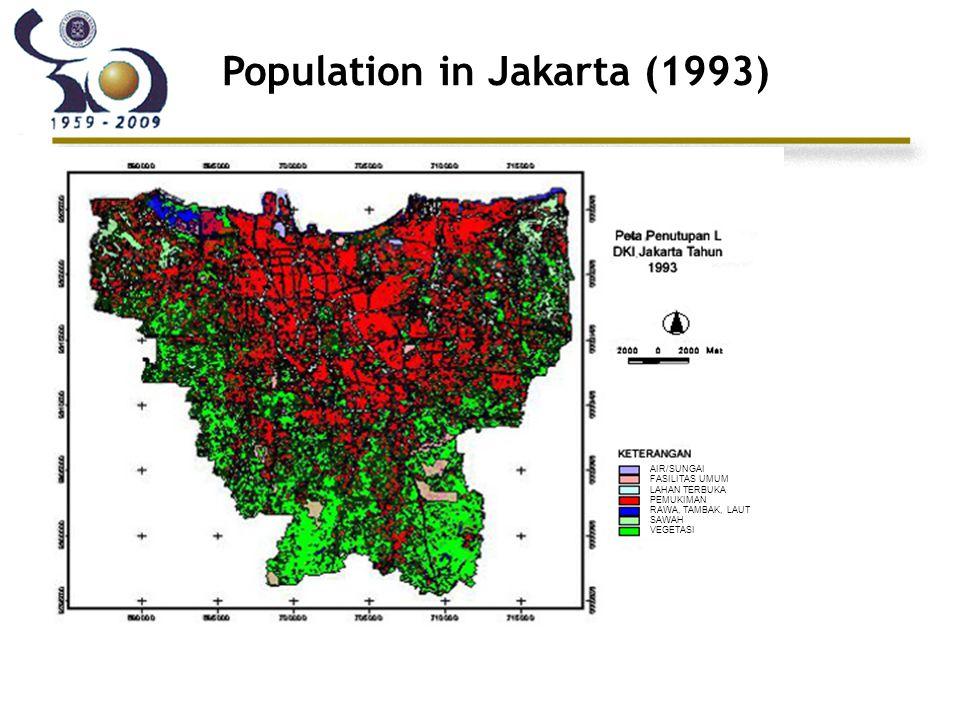 Population in Jakarta (1993)
