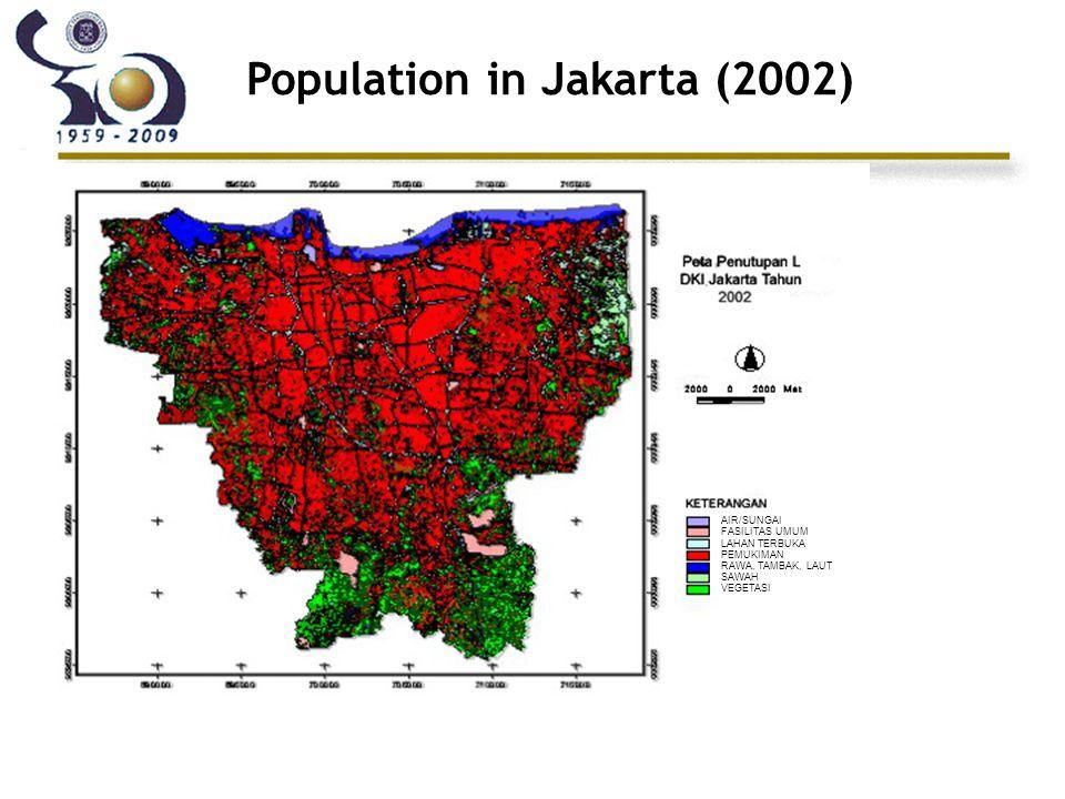 Population in Jakarta (2002)
