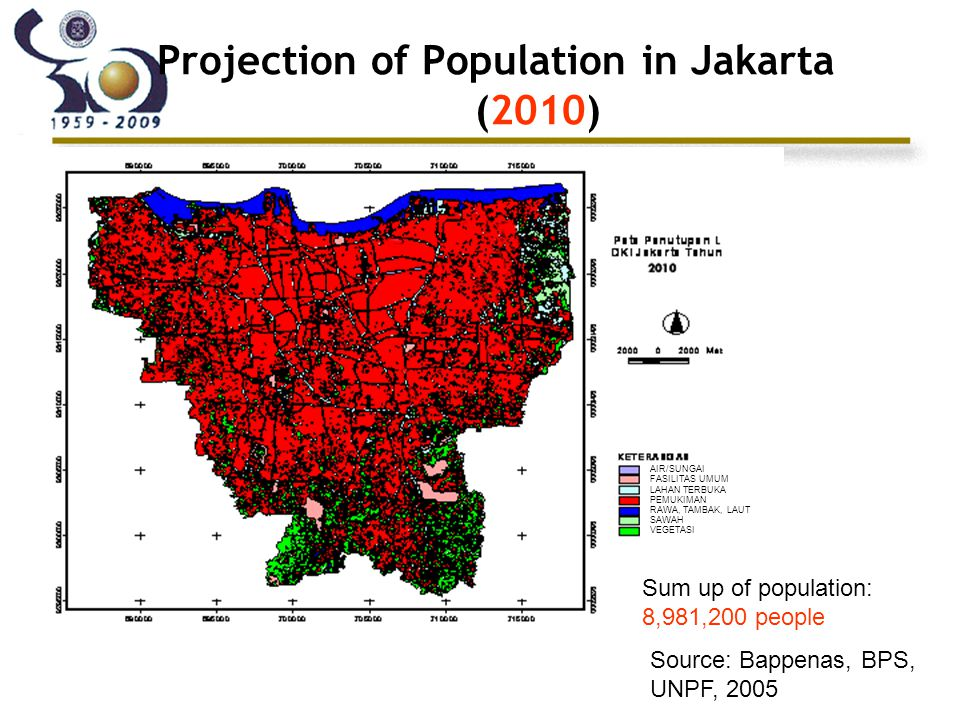 Projection of Population in Jakarta (2010)