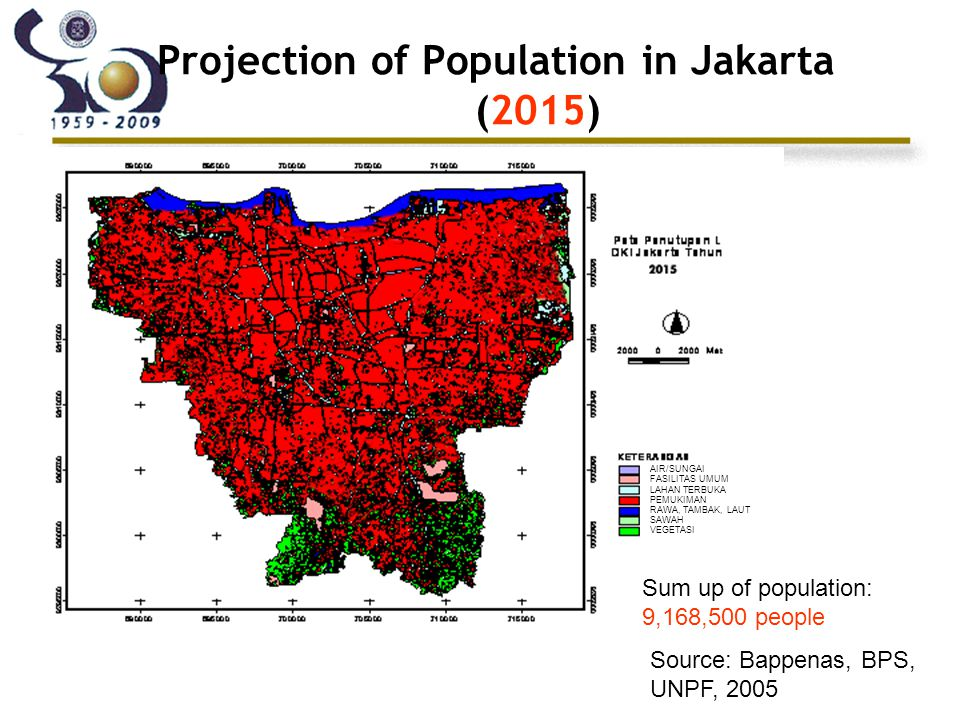 Projection of Population in Jakarta (2015)