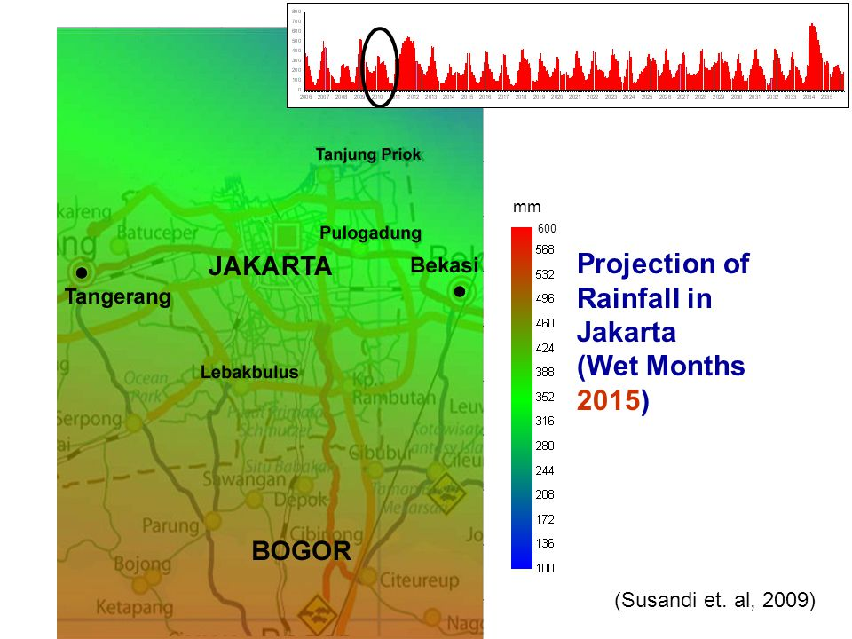 Projection of Rainfall in Jakarta (Wet Months 2015)