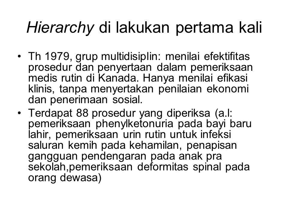 Hierarchy di lakukan pertama kali