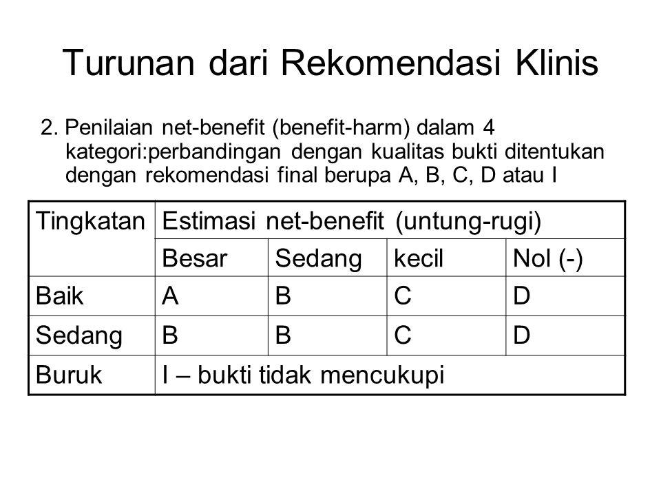 Turunan dari Rekomendasi Klinis
