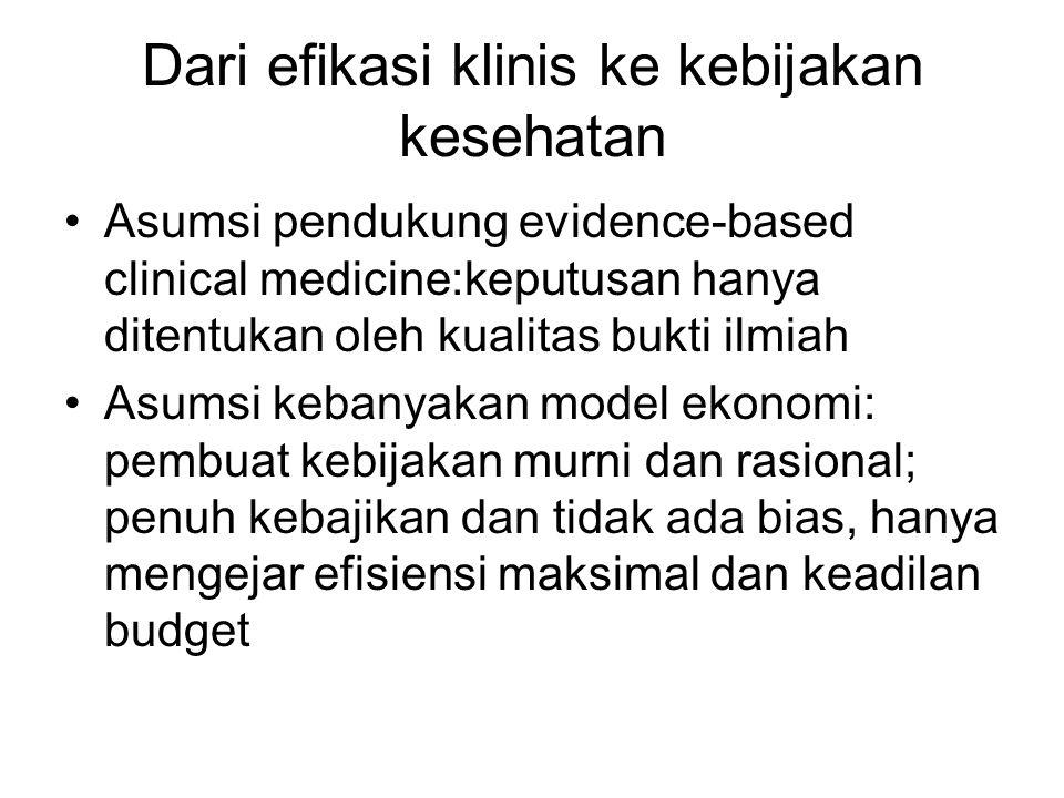 Dari efikasi klinis ke kebijakan kesehatan