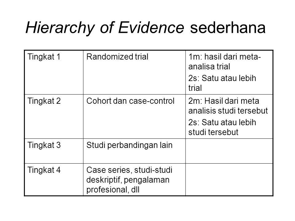 Hierarchy of Evidence sederhana