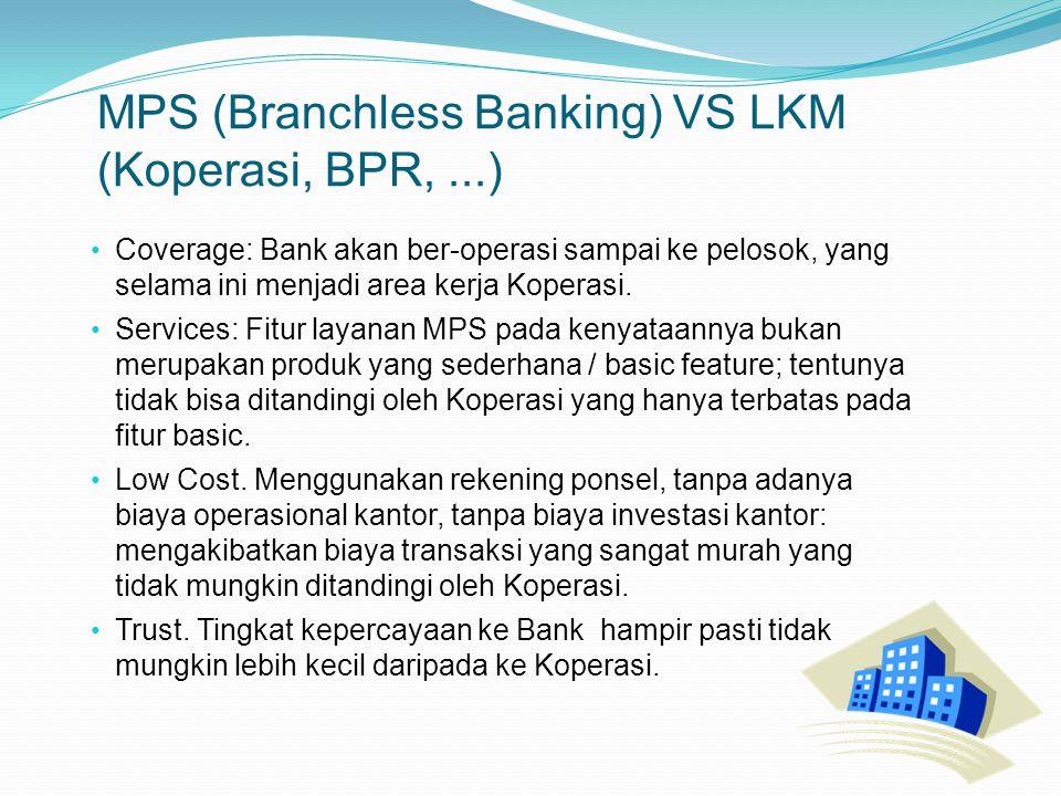 MPS (Branchless Banking) VS LKM (Koperasi, BPR, ...)