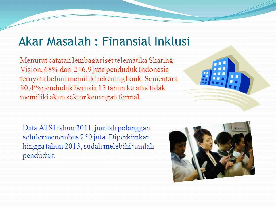 Akar Masalah : Finansial Inklusi