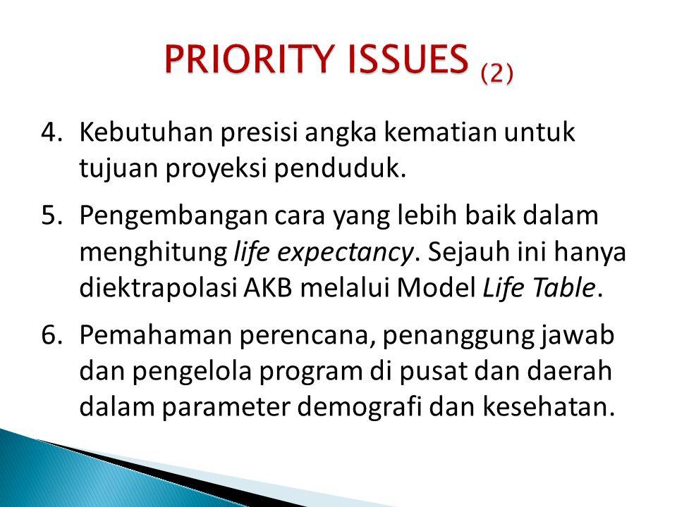 PRIORITY ISSUES (2) Kebutuhan presisi angka kematian untuk tujuan proyeksi penduduk.