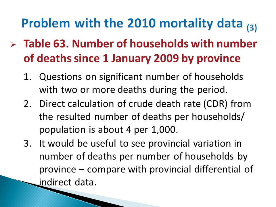 Problem with the 2010 mortality data (3)