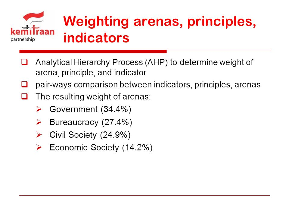 Weighting arenas, principles, indicators