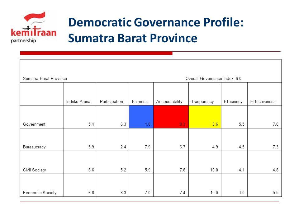 Democratic Governance Profile: Sumatra Barat Province