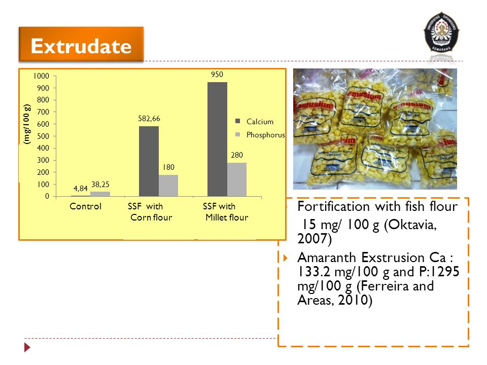 Extrudate Fortification with fish flour 15 mg/ 100 g (Oktavia, 2007)
