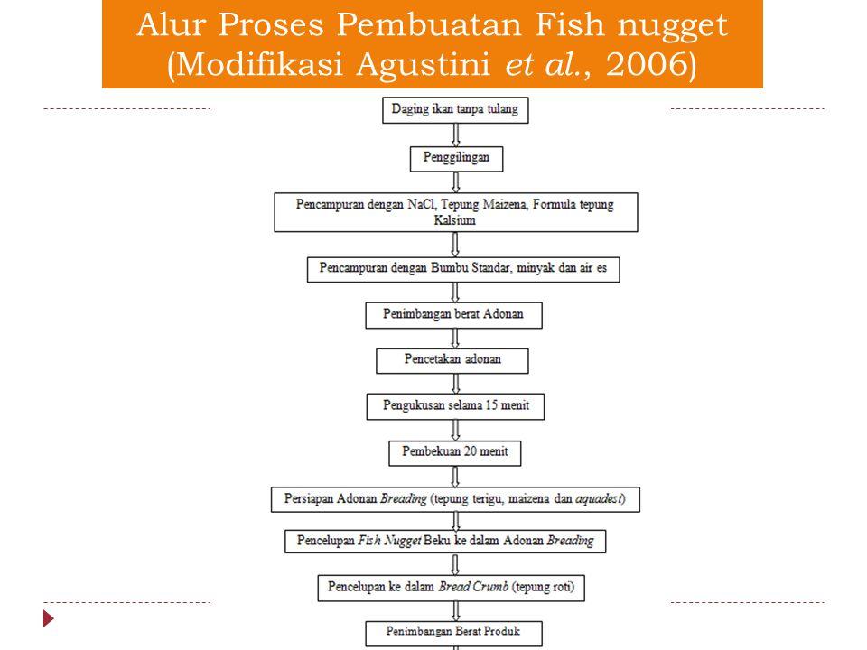 Alur Proses Pembuatan Fish nugget (Modifikasi Agustini et al., 2006)