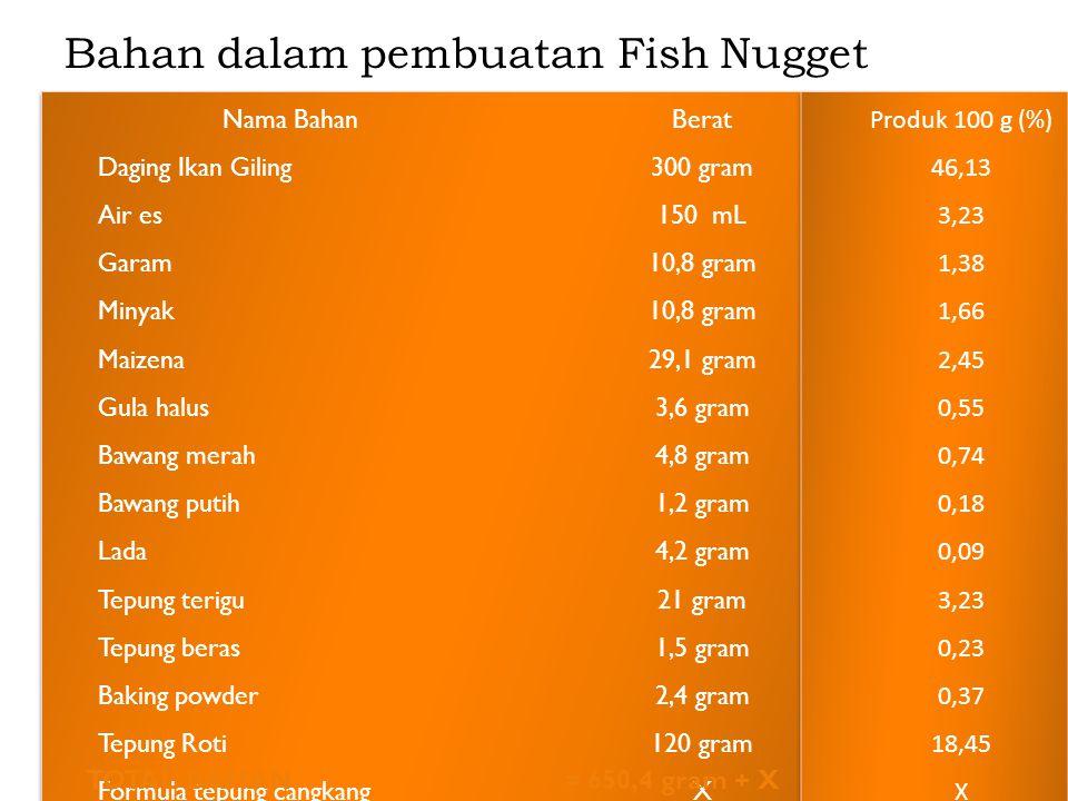 Bahan dalam pembuatan Fish Nugget