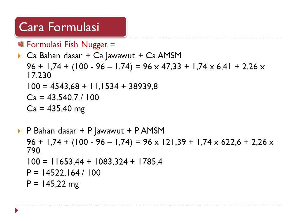Cara Formulasi Formulasi Fish Nugget =