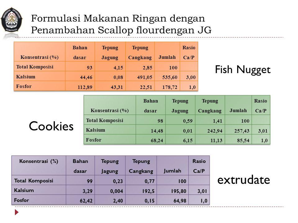 Formulasi Makanan Ringan dengan Penambahan Scallop flourdengan JG