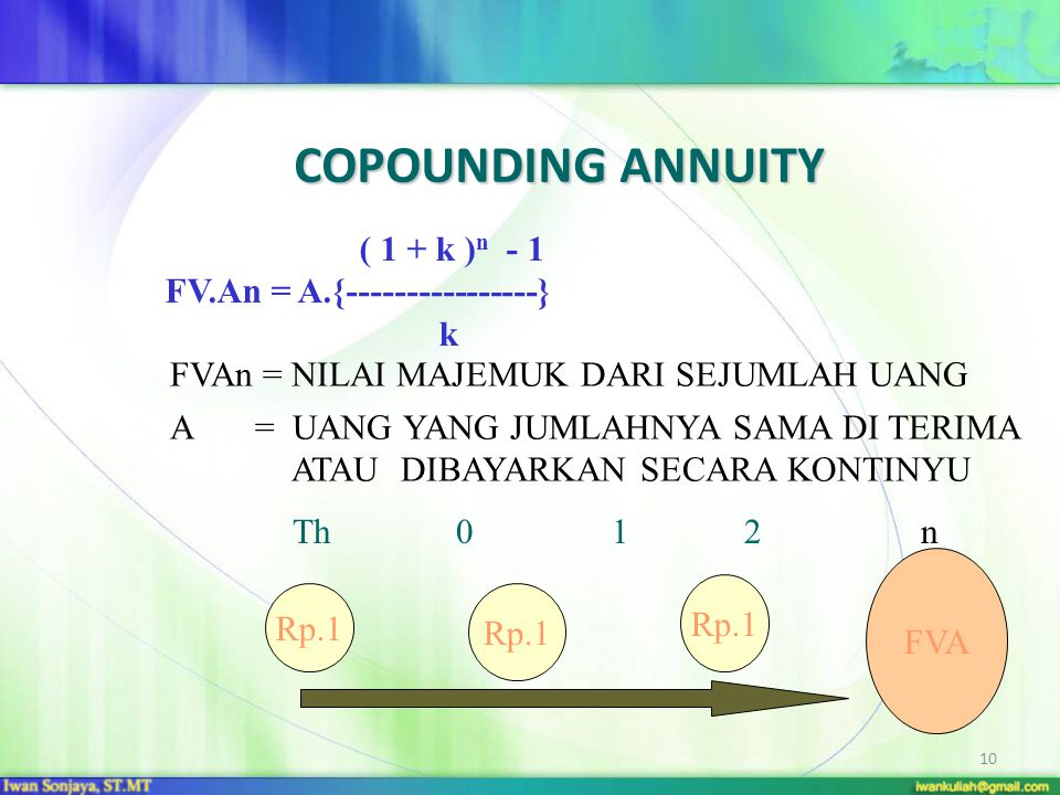 COPOUNDING ANNUITY ( 1 + k )n - 1 FV.An = A.{----------------} k