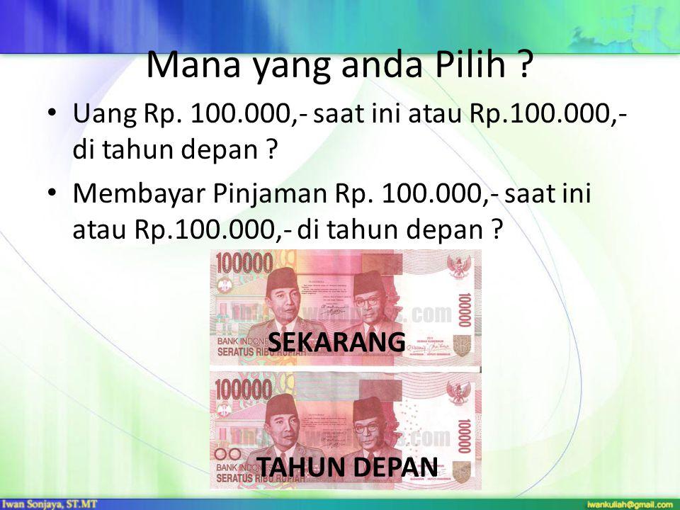 Mana yang anda Pilih Uang Rp. 100.000,- saat ini atau Rp.100.000,- di tahun depan