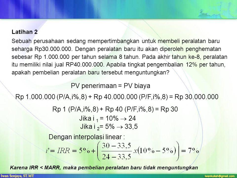 PV penerimaan = PV biaya