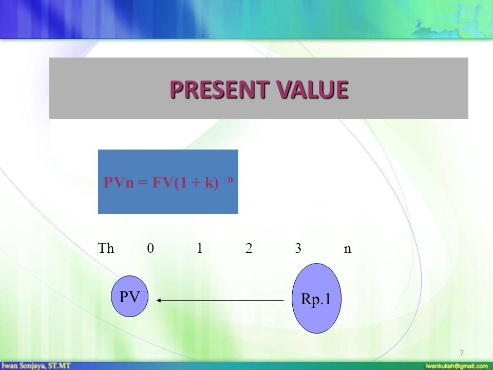 PRESENT VALUE PVn = FV(1 + k) -n Th 0 1 2 3 n Rp.1 PV