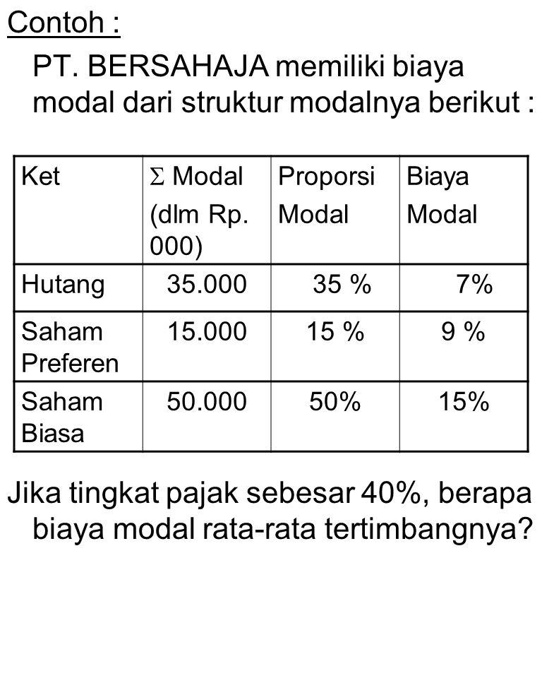 PT. BERSAHAJA memiliki biaya modal dari struktur modalnya berikut :
