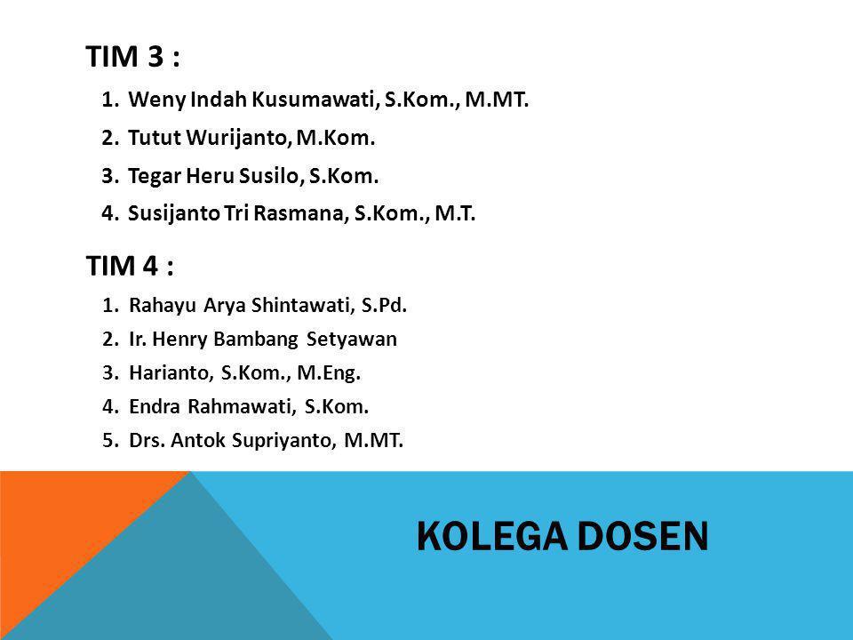 Kolega Dosen TIM 3 : TIM 4 : Weny Indah Kusumawati, S.Kom., M.MT.