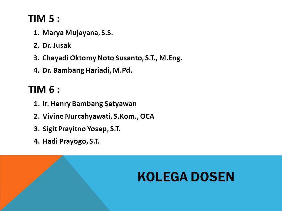 Kolega Dosen TIM 5 : TIM 6 : Marya Mujayana, S.S. Dr. Jusak