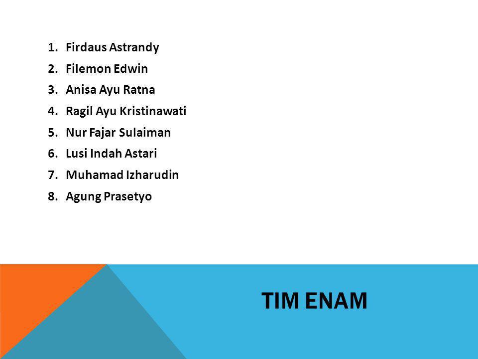 TIM ENAM Firdaus Astrandy Filemon Edwin Anisa Ayu Ratna