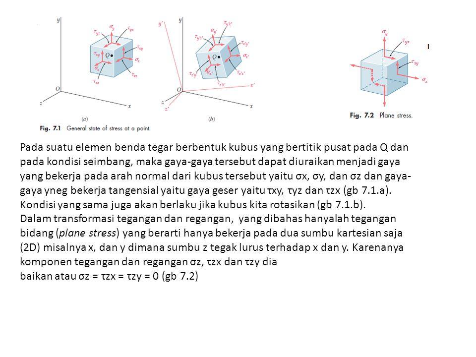 Pada suatu elemen benda tegar berbentuk kubus yang bertitik pusat pada Q dan pada kondisi seimbang, maka gaya-gaya tersebut dapat diuraikan menjadi gaya yang bekerja pada arah normal dari kubus tersebut yaitu σx, σy, dan σz dan gaya-gaya yneg bekerja tangensial yaitu gaya geser yaitu τxy, τyz dan τzx (gb 7.1.a). Kondisi yang sama juga akan berlaku jika kubus kita rotasikan (gb 7.1.b).