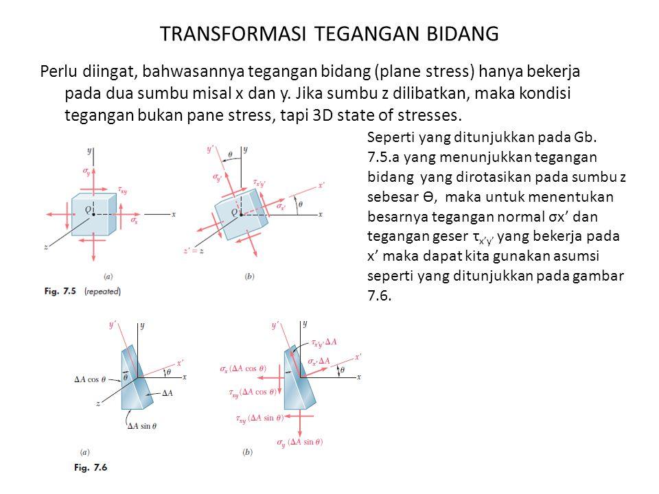 TRANSFORMASI TEGANGAN BIDANG