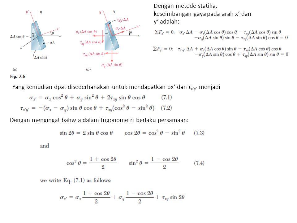 Dengan metode statika, keseimbangan gaya pada arah x' dan y' adalah: