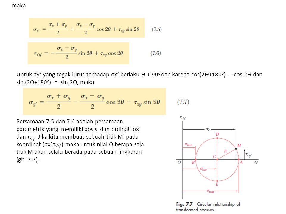 maka Untuk σy' yang tegak lurus terhadap σx' berlaku ϴ + 90o dan karena cos(2ϴ+180o) = -cos 2ϴ dan sin (2ϴ+180o) = -sin 2ϴ, maka.