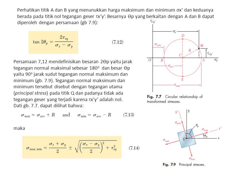 Perhatikan titik A dan B yang menunukkan harga maksimum dan minimum σx' dan keduanya berada pada titik nol tegangan geser τx'y'. Besarnya ϴp yang berkaitan dengan A dan B dapat diperoleh dengan persamaan (gb 7.9):
