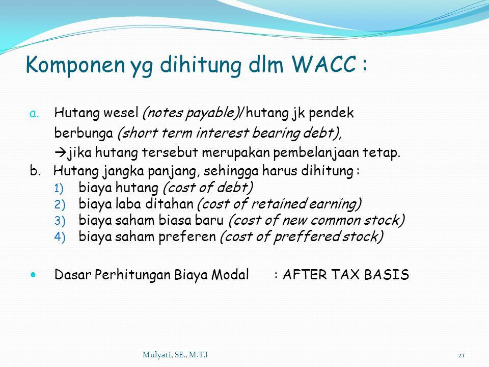Komponen yg dihitung dlm WACC :