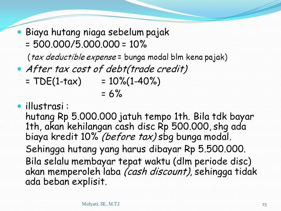 Biaya hutang niaga sebelum pajak = 500.000/5.000.000 = 10%