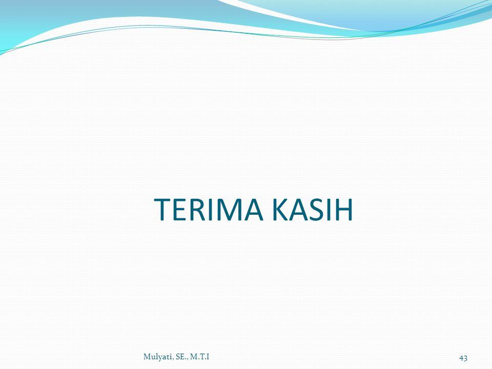 TERIMA KASIH Mulyati, SE., M.T.I