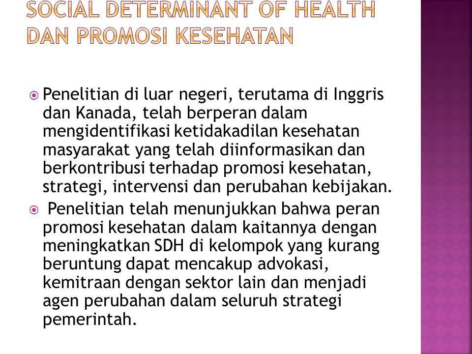 Social Determinant of Health dan Promosi Kesehatan