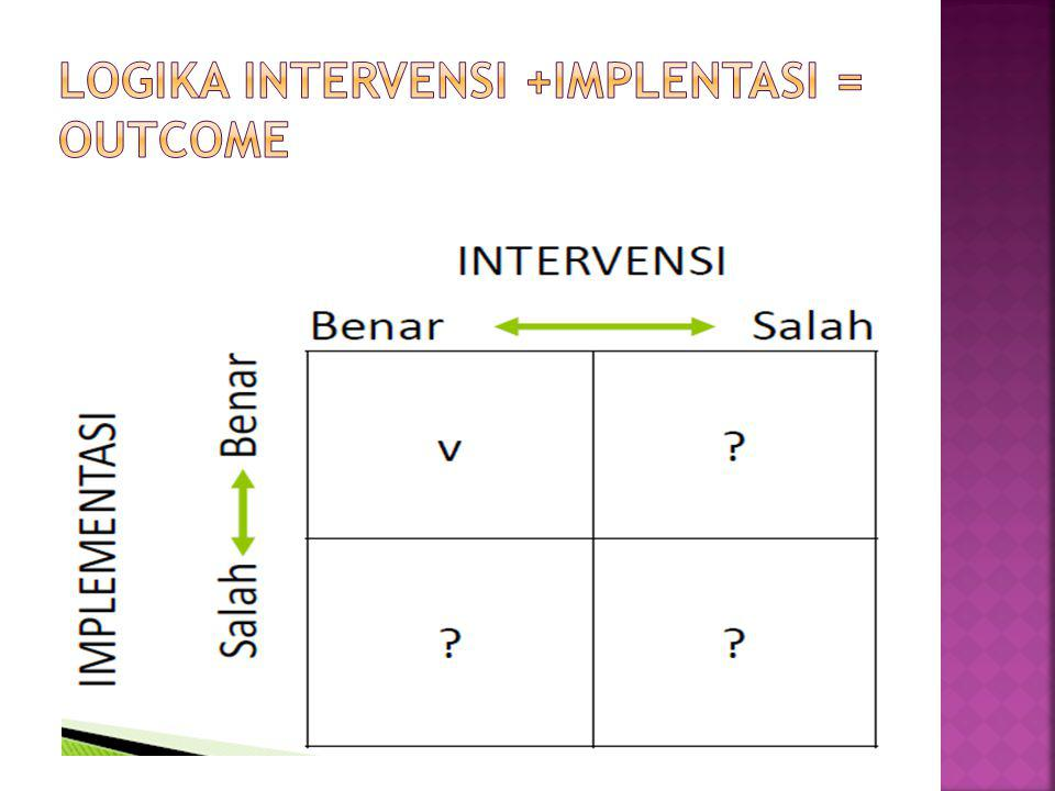 Logika intervensi +Implentasi = Outcome