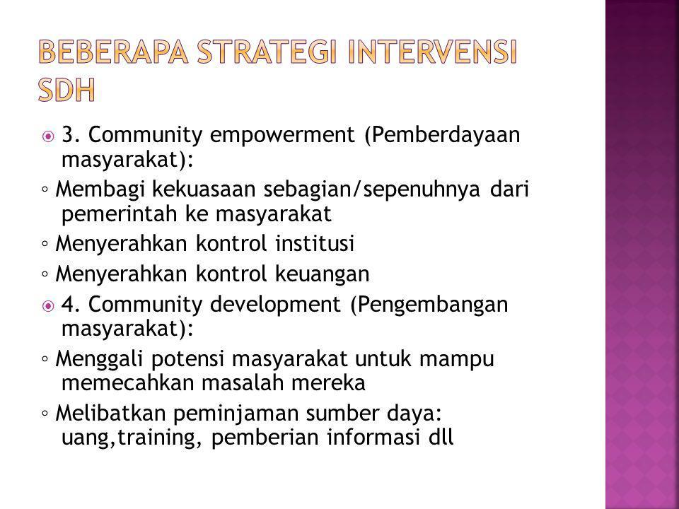 Beberapa strategi intervensi sdh