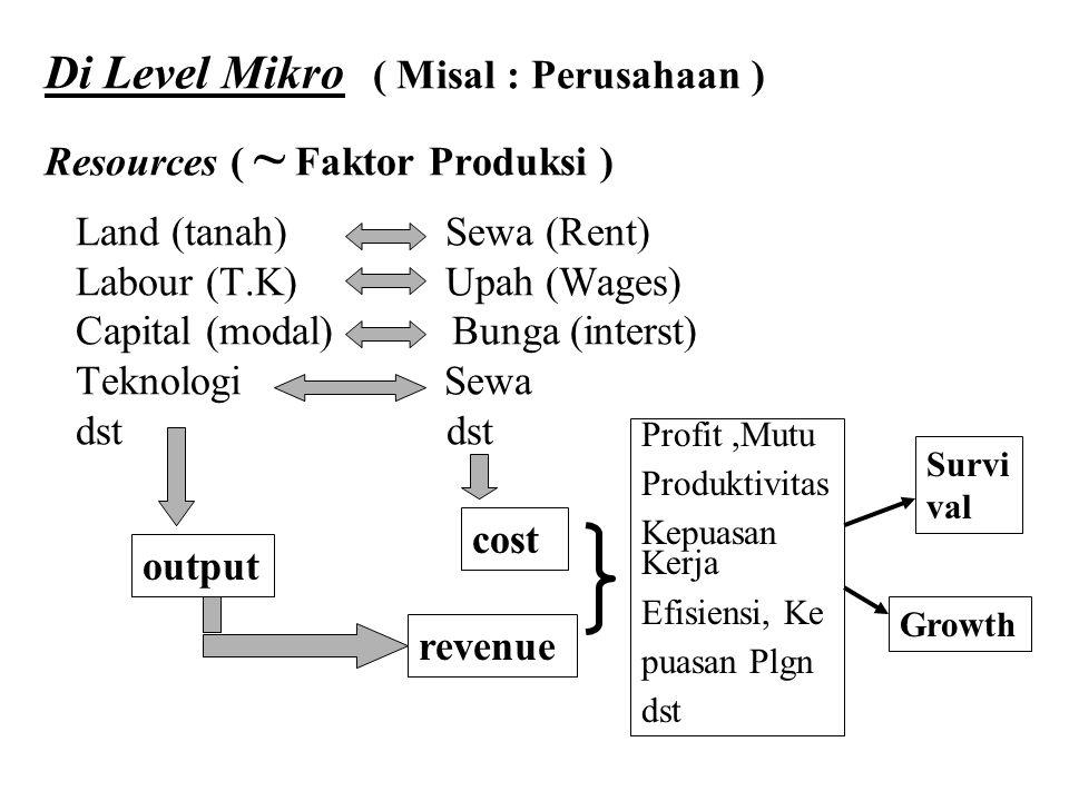 Di Level Mikro ( Misal : Perusahaan ) Resources ( ~ Faktor Produksi ) Land (tanah) Sewa (Rent) Labour (T.K) Upah (Wages) Capital (modal) Bunga (interst) Teknologi Sewa dst dst