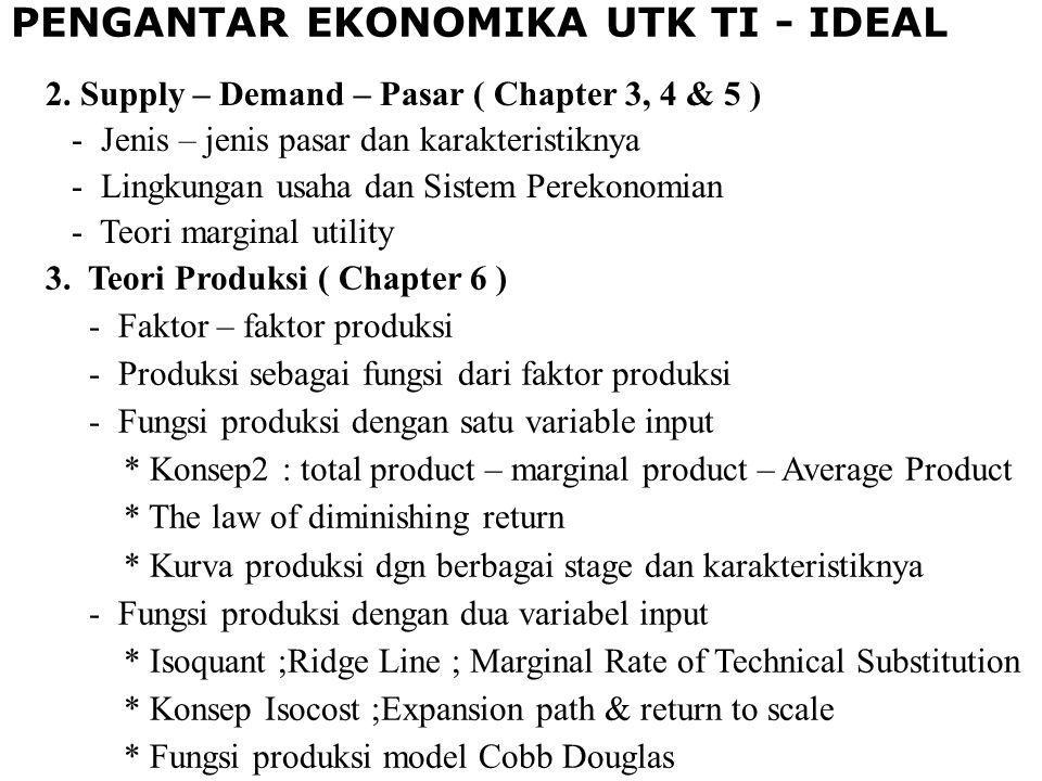 PENGANTAR EKONOMIKA UTK TI - IDEAL