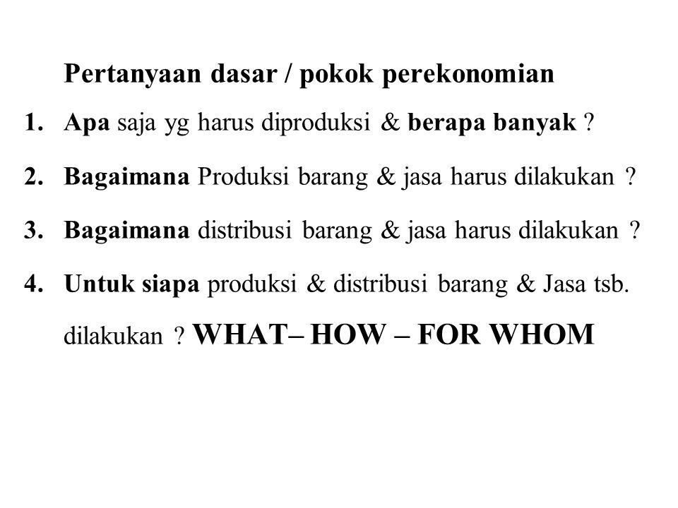 Pertanyaan dasar / pokok perekonomian
