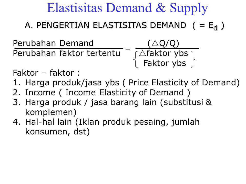 Elastisitas Demand & Supply