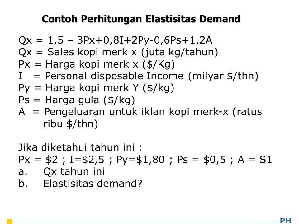 Contoh Perhitungan Elastisitas Demand